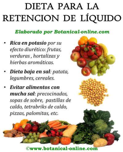dieta_retencion_liquidos