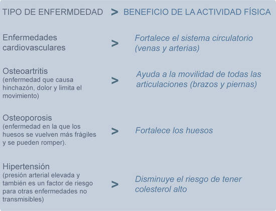 prevención2